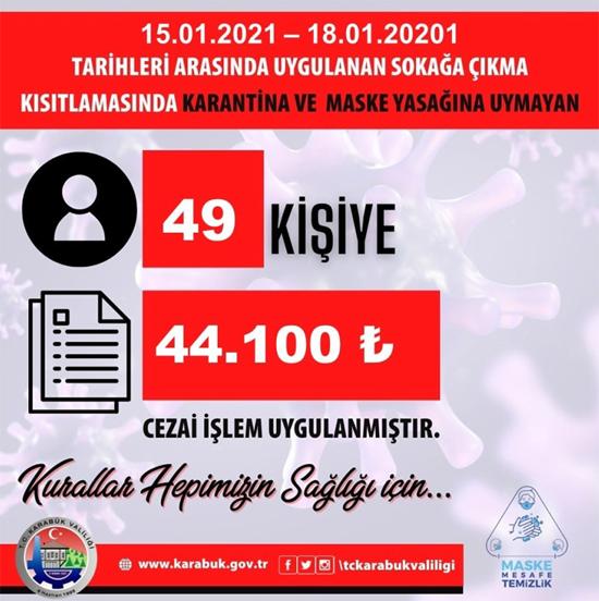Kısıtlamayı ihlal eden 49 kişiye 44 bin 100 TL ceza kesildi